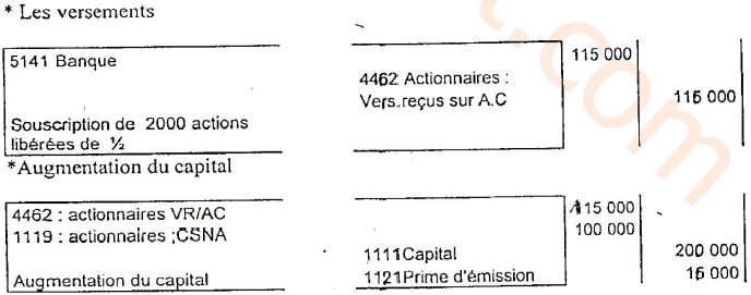Augmentation-du-capital-en-numéraire2