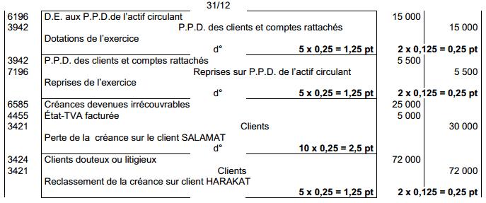 ECRITURE-comptable1