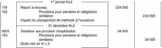 Comptabilisation de l'engagement de retraite