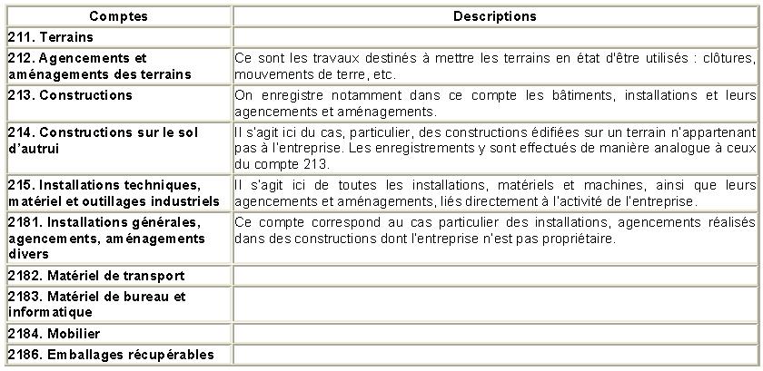 LES-IMMOBILISATIONS-CORPORELLES
