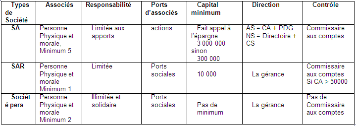 fiscalit u00e9 imp u00f4t sur les soci u00e9t u00e9s  is