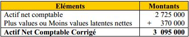 montant de l'actif net comptable corrigé