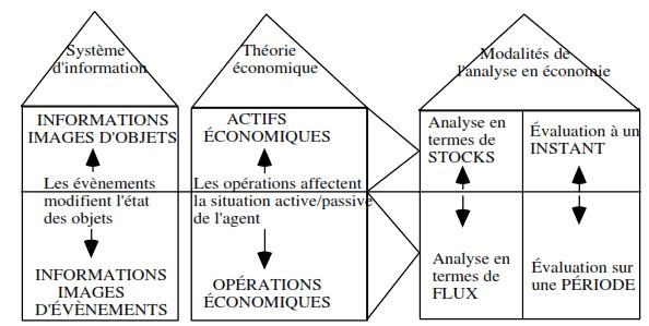 actif-operations