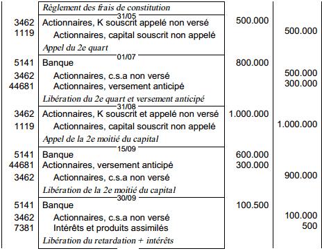 actionnaire-retardataire1