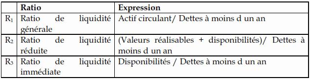 analyse-liquidite