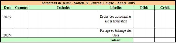 Bordereau de saisie – Société B – Opérations de partage