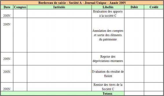 Bordereau de saisie – Société A – Opérations de dissolution