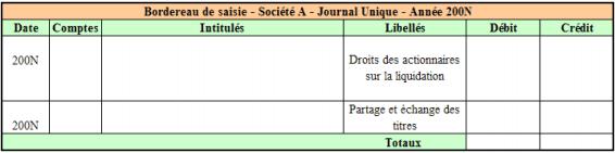 Bordereau de saisie – Société A – Opérations de partage