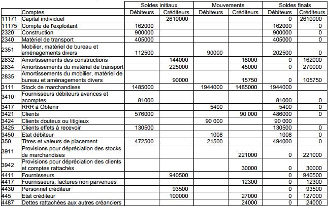 balance-de-regularisation