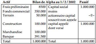 bilan alpha
