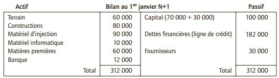 COURS GÉNÉRALE PDF TÉLÉCHARGER DE COMPTABILITÉ SCF