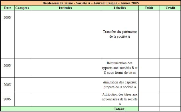 Bordereau de saisie – Société A - Journal Unique