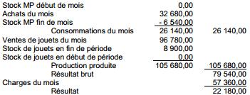le calcul arithmetique du resultat