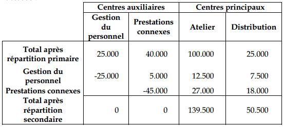 centre-auxiliaire-comptabilite3