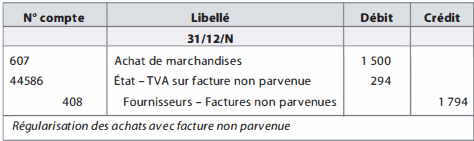 charges à payer