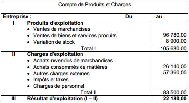 charges et produits