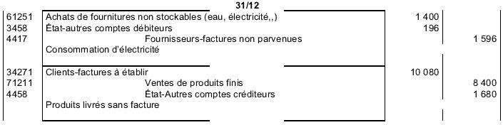 charges-produits