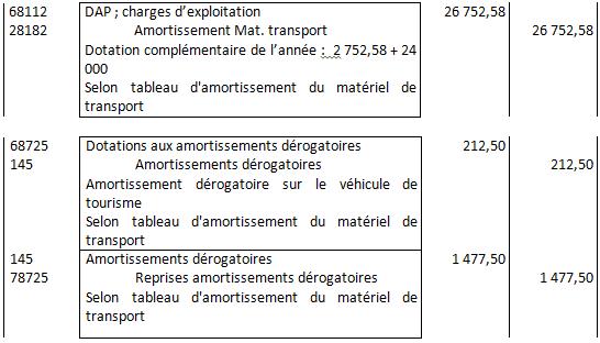 comptabilisation materiel de transport