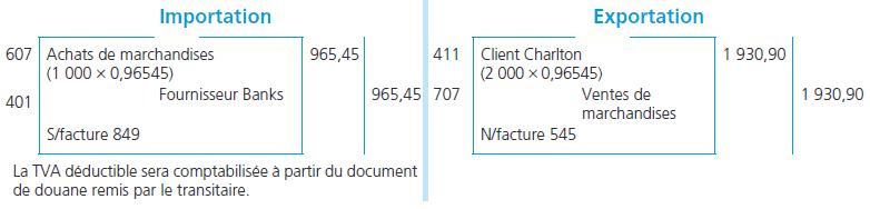 comptabilisation-importation-export