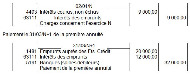 comptabilisation-pret3