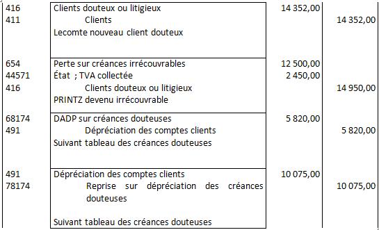 comptabilisation regularisation