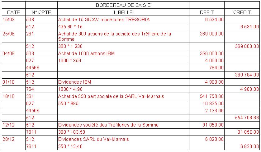 comptabilisez-ces-opérations-sur-bordereau-de-saisie