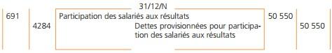comptailisation-participation-salarie