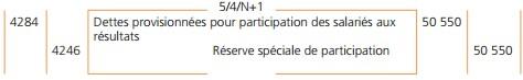 comptailisation-participation-salarie2