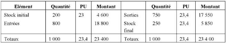 compte de stock