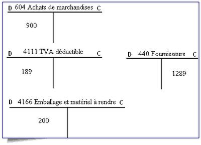 compte-partie-double-8