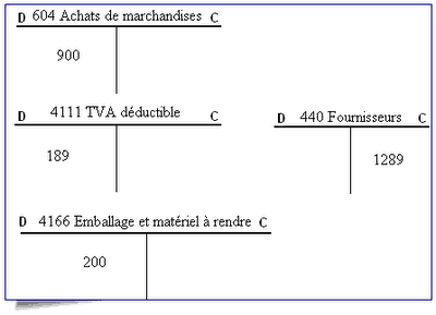 compte-partie-double-81