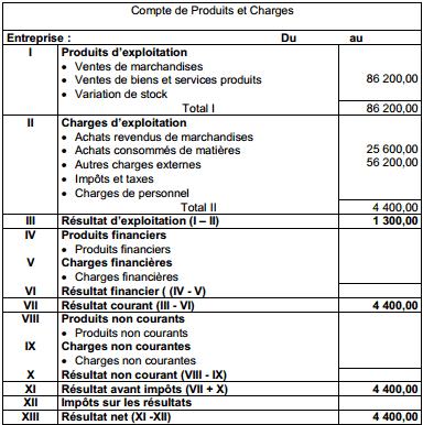 comptes de produits et de charges