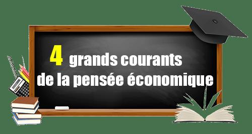 grands courants de la pensée économique