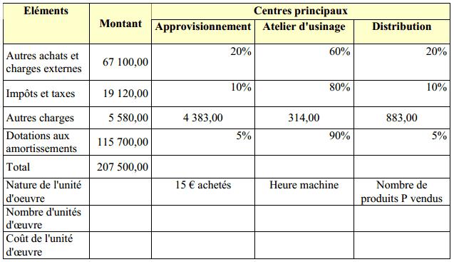exercice de comptabilité