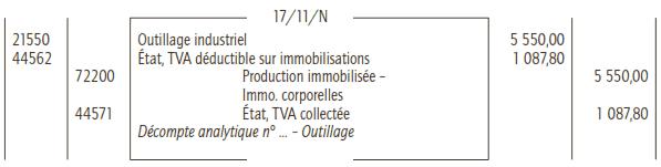 cout-production-immobilisation