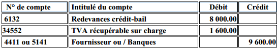 crédit bail