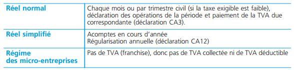 declaration-et-paiement-tva