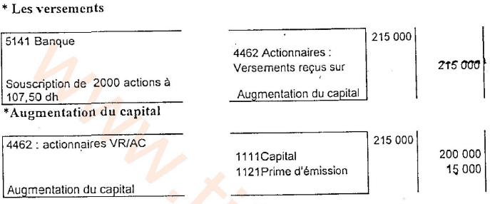 droit-de-souscription-comptabilité