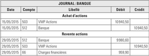 écriture comptable banque