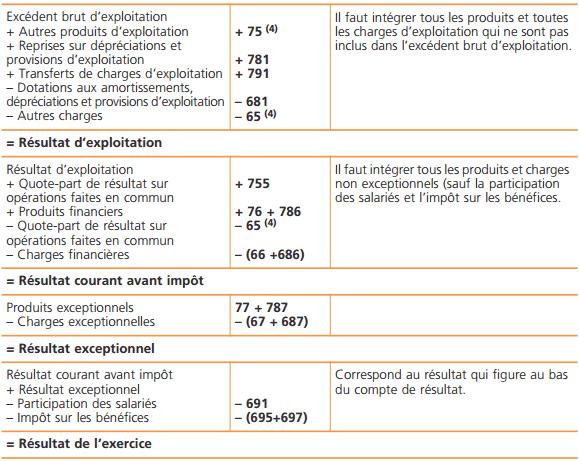 exedent-brut-exploitation2