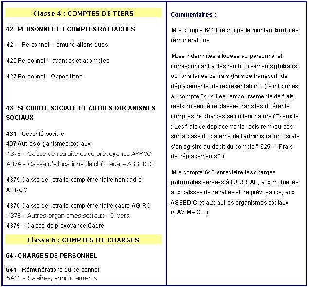 extrait-du-Plan-Comptable-Général