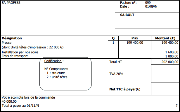 Codification des comptes d'immobilisations