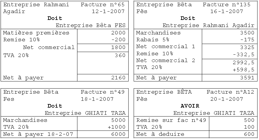 facture-comptabilité