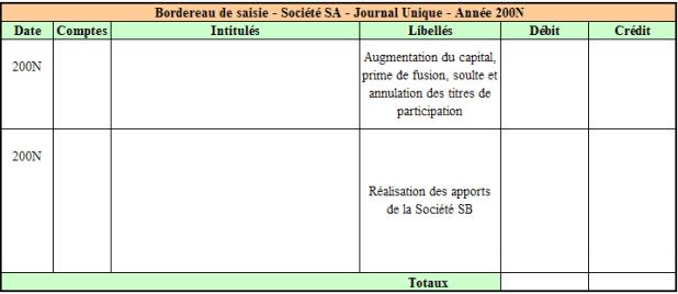 Bordereau de saisie – Société SA – Opérations de fusion (à compléter)