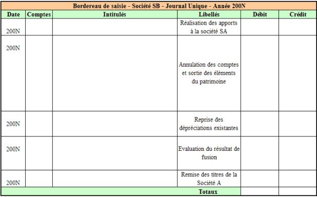 Bordereau de saisie – Société SB – Opérations de fusion (à compléter)