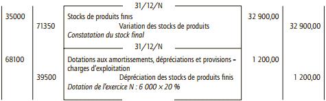 stock de produits fini journal comptable