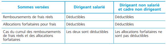 indimnites-allocation-frais