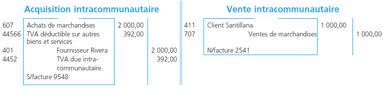 intracommunautaire