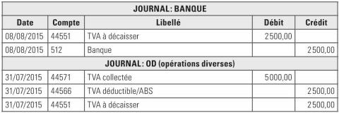 journal banque