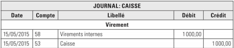 journal-caisse